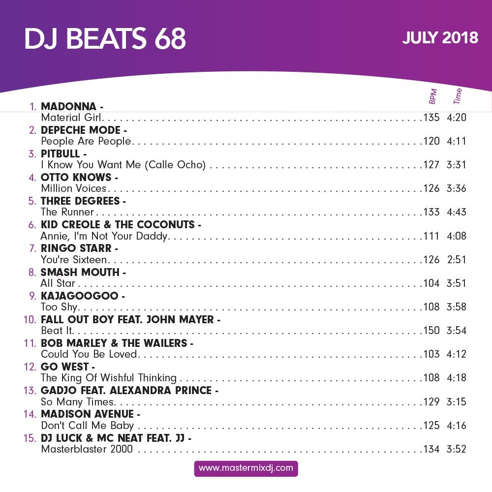 Mastermix DJ Beats Vol 68 Party Music CD