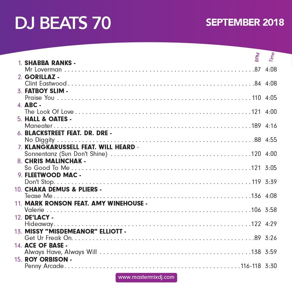 Mastermix DJ Beats Vol 70 Party Music CD