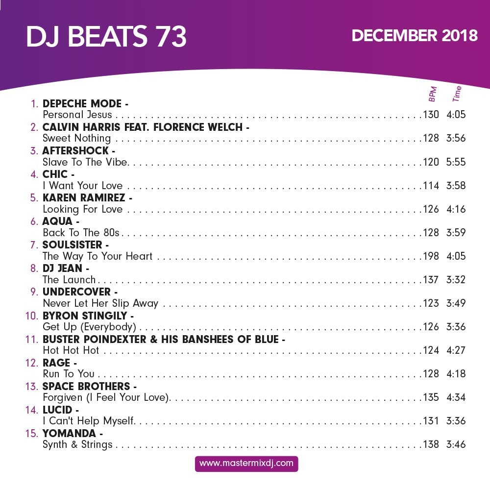 Mastermix DJ Beats Vol 73 Party Music CD