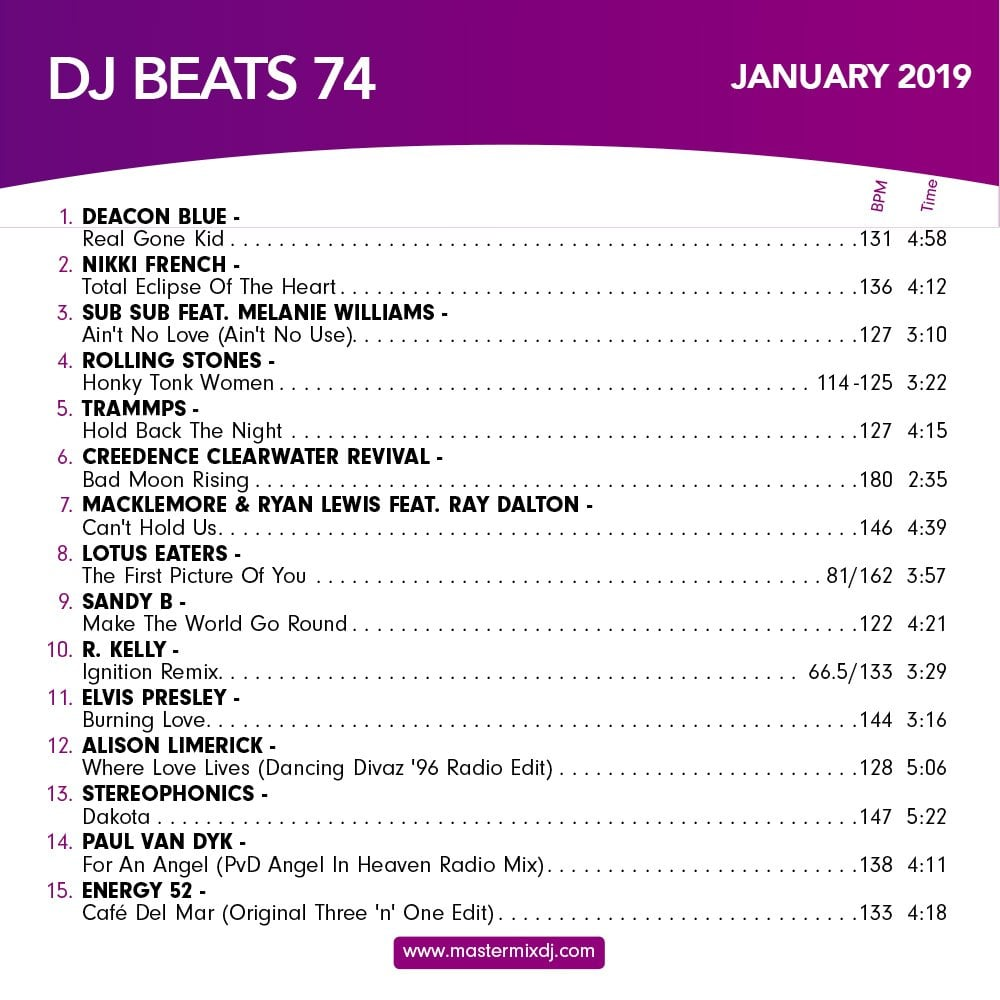DJ Beats Vol 74 Party Music CD