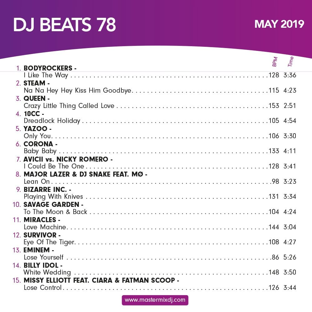 Mastermix DJ Beats Vol 78 Party Music CD
