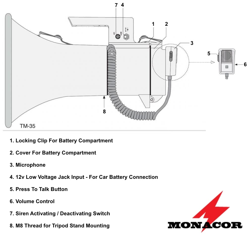 A Megaphone Wiring Diagram on