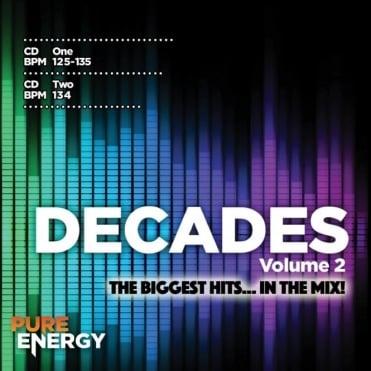 Decades Vol 2 Aerobics Fitness Music CD