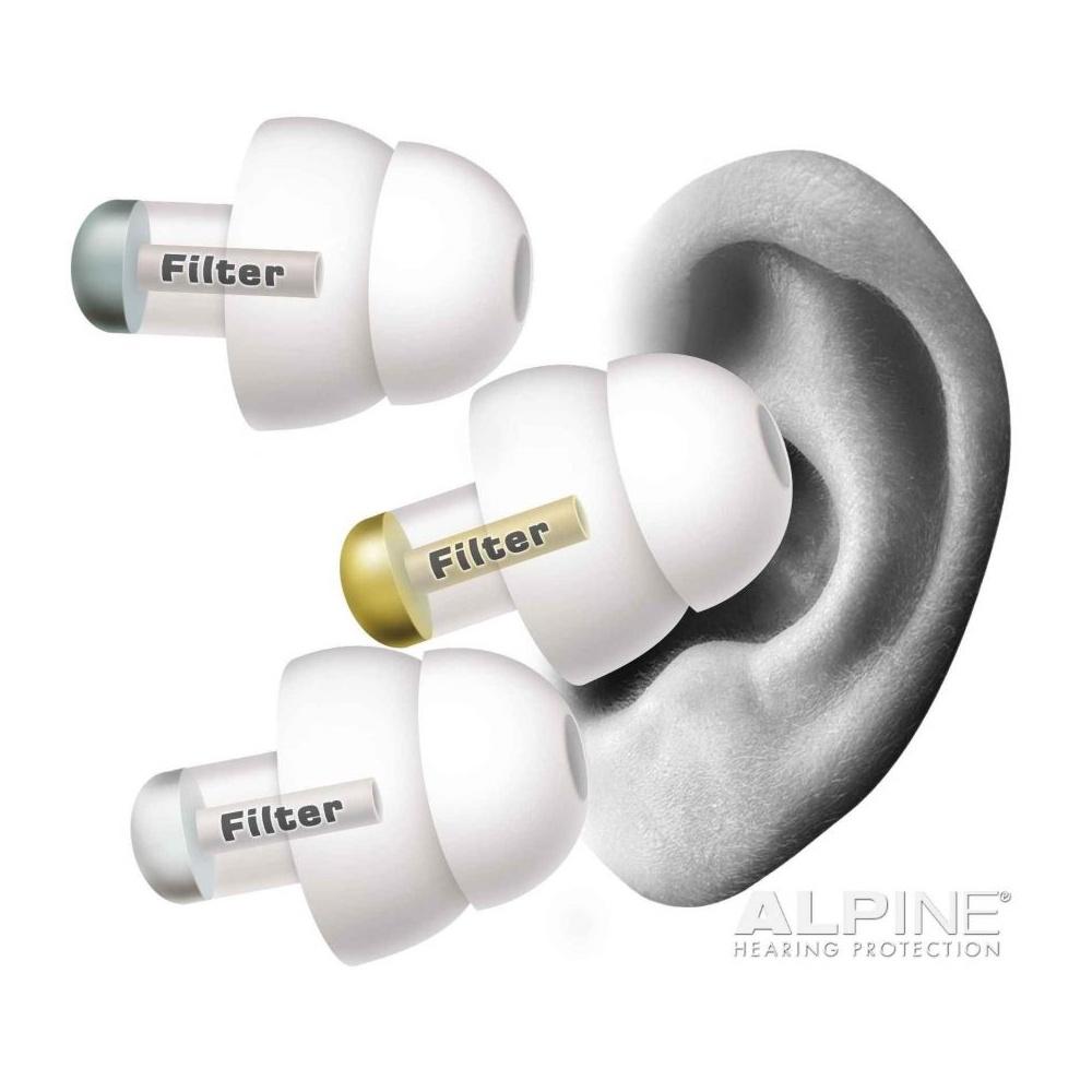 alpine ear plugs instructions